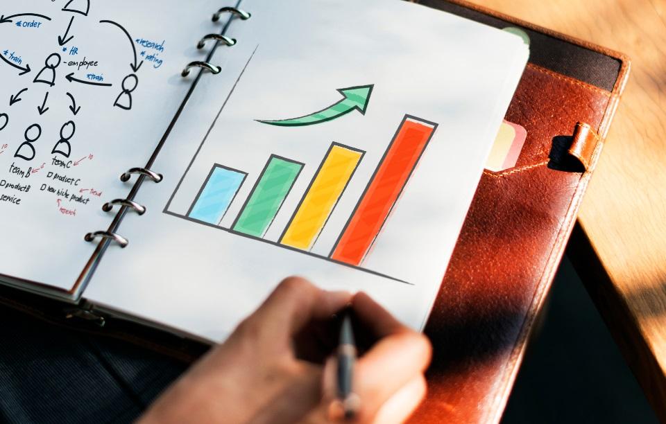 Direct Marketing sales growth